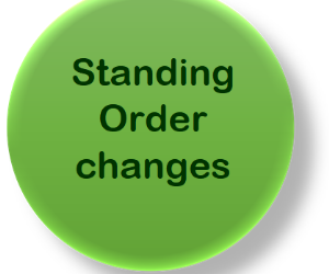 Standing Orders Article